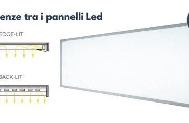 Pannelli Led Backlit Edgelit